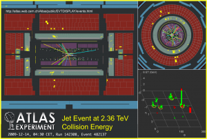 Jet event from ATLAS Dec. 14 at 2.36 TeV