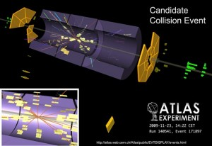 First 900 GeV candidate collision events in the ATLAS detector, November 23, 2009.