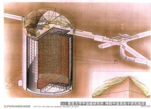 A cutaway drawing of the Super-Kamiokande Detector. The detector is a 40m diameter by 40m high cylinder filled with ultrapure water and surrounded by more than 10,000 50cm phototubes (PMTs), each sensitive enough to see a single photon.