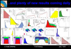 "One slide from CMS spokesperson Guido Tonelli's presentation, showing a preview of the results to be presented by members of the CMS collaboration at ""Physics at LHC."""