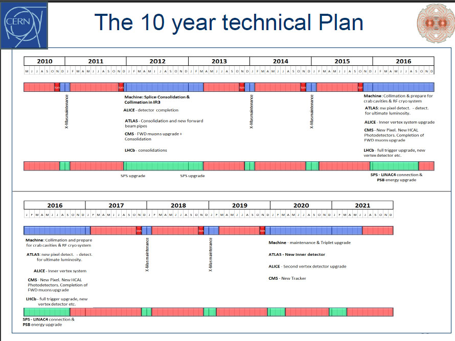 introduction on 5 yr plan Five year plans 71 introduction : the fourth five-year plan was started in 1969 725 the eighth plan could not take off in 1990 due to the fast changing political.