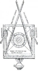 The holometer is named after a 17th century surveyor's instrument.