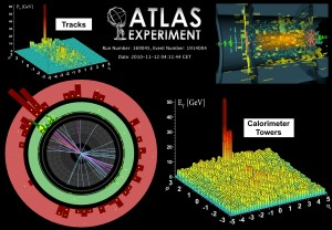 Event display recorded by ATLAS of a lead-ion collision where one jet was emitted with large transverse energy and no evident recoiling jet.