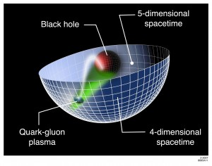 black holes string theory - photo #6