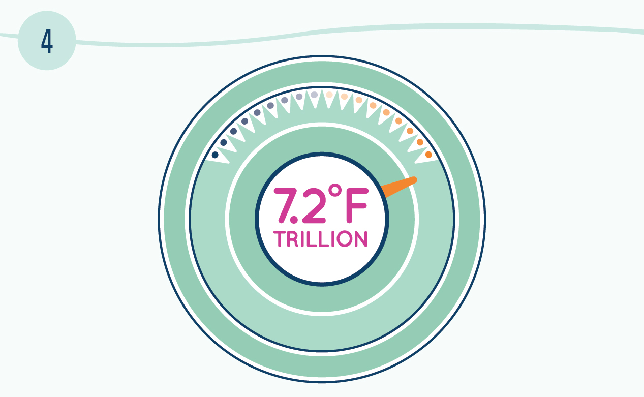 Illustration of The highest temperature recorded by a manmade device was achieved in a particle accelerator