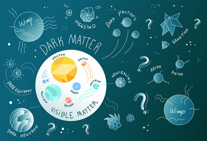 Feature: FourThingsDarkMatter3