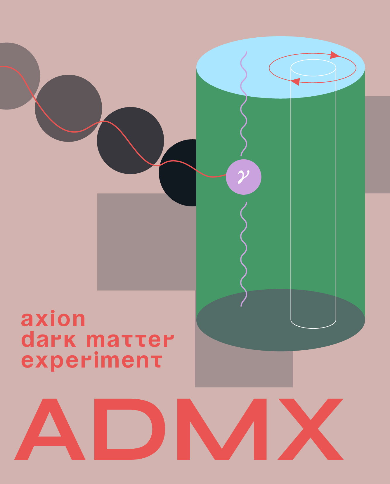 Axion Dark Matter Experiment