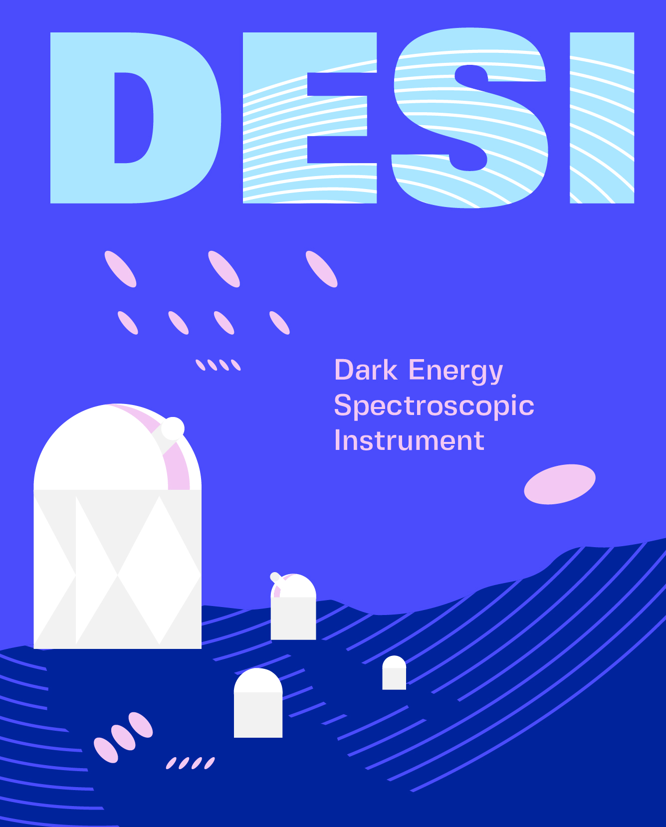 DESI: Dark Energy Spectroscopic Instrument