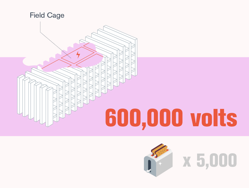 "Illustration of field cage, ""600,000 volts, toaster with toast ""x 5,000"" (pink, white, grey, red)"