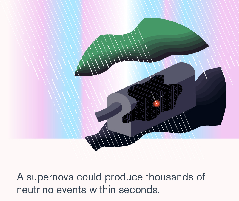 "Illustration ""A supernova could produce thousands of neutrino events within a second"" neutrinos go through underground machine"