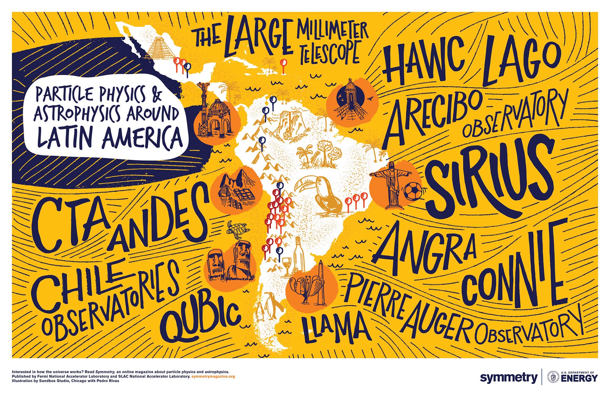 A poster of the map used to promote the Latin America Series
