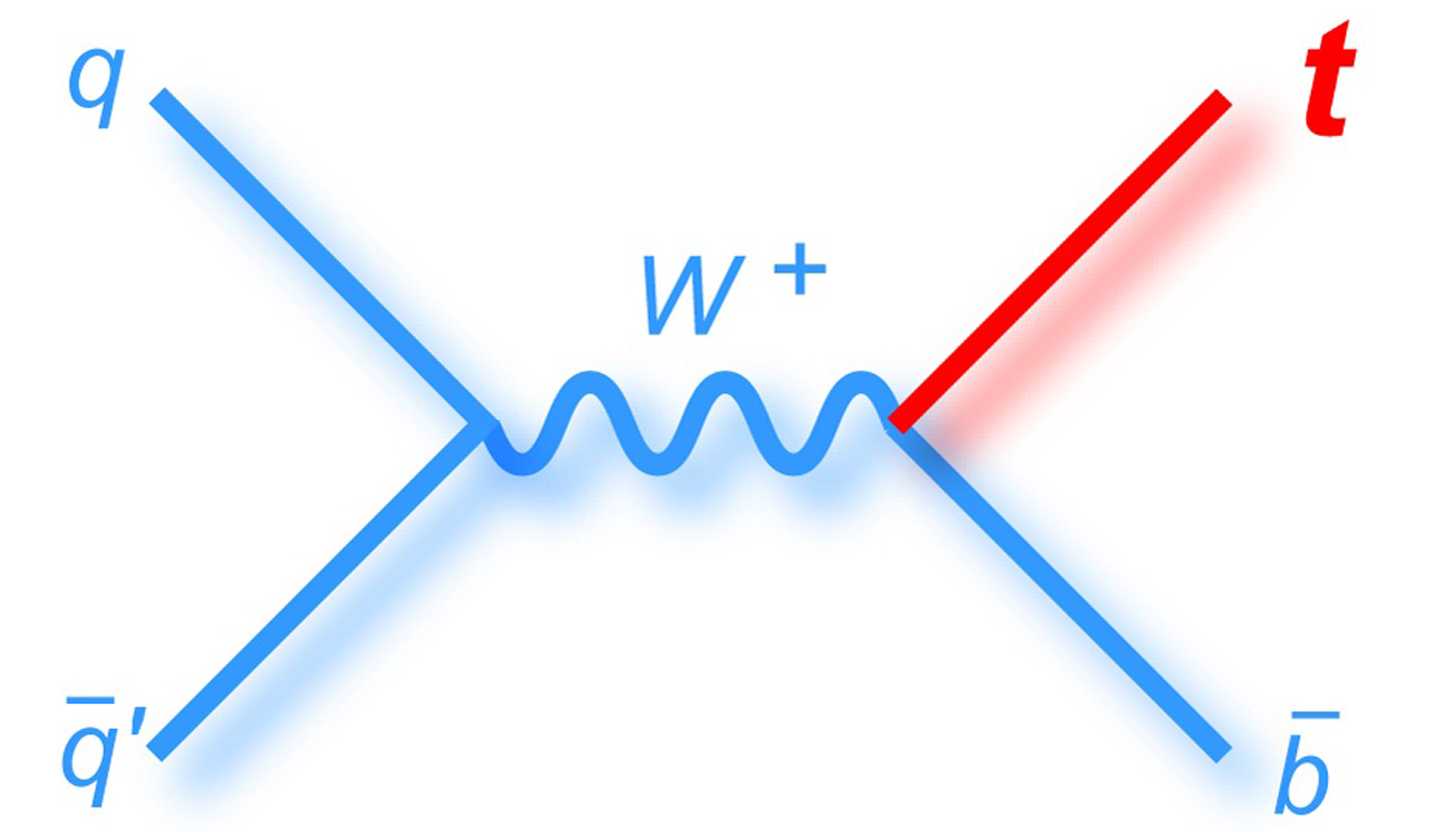 Image: Single top quark s-channel