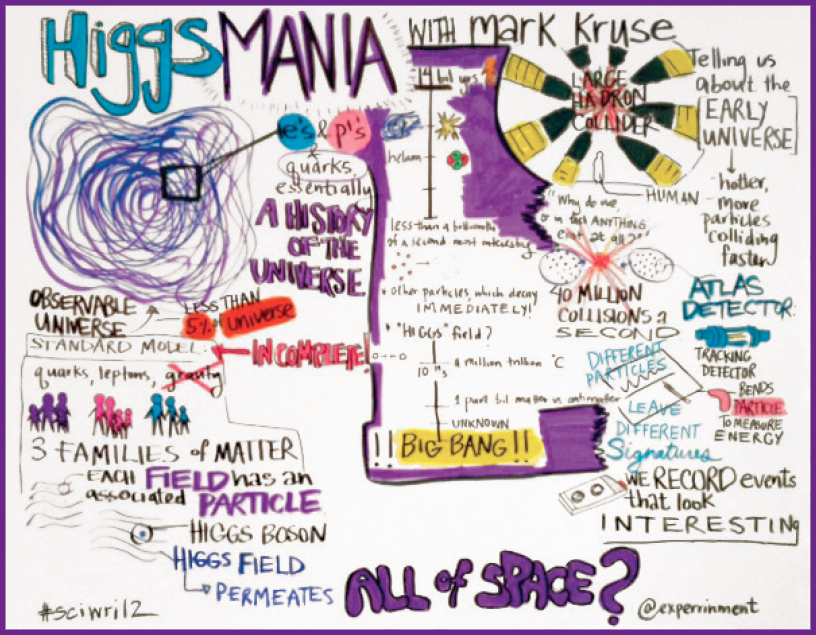 Illustration of Higgs Mania with Mark Kruse, all of the space