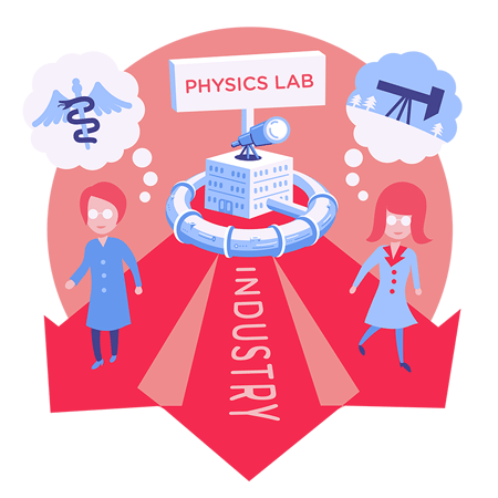 physics in our everyday life Physics (from ancient greek relies on philosophy of science and its scientific method to advance our knowledge of and astronomical physics, many everyday.