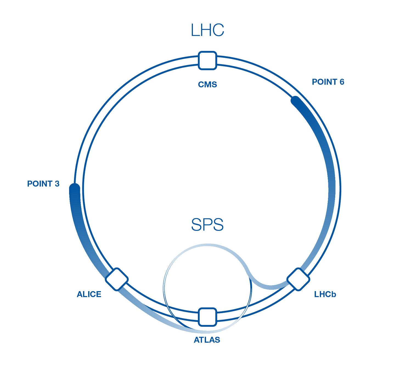 Illustration of LHC injection tests