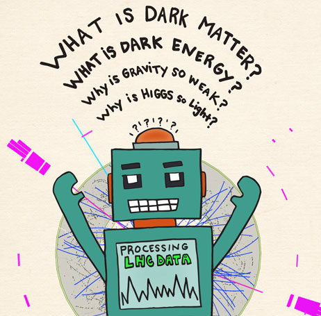"Illustration of green LHC Data robot saying ""What is dark matter?"" ""What is dark energy?"" ""Why is gravity so weak?"""