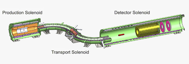 Image: Mu2e apparatus layout