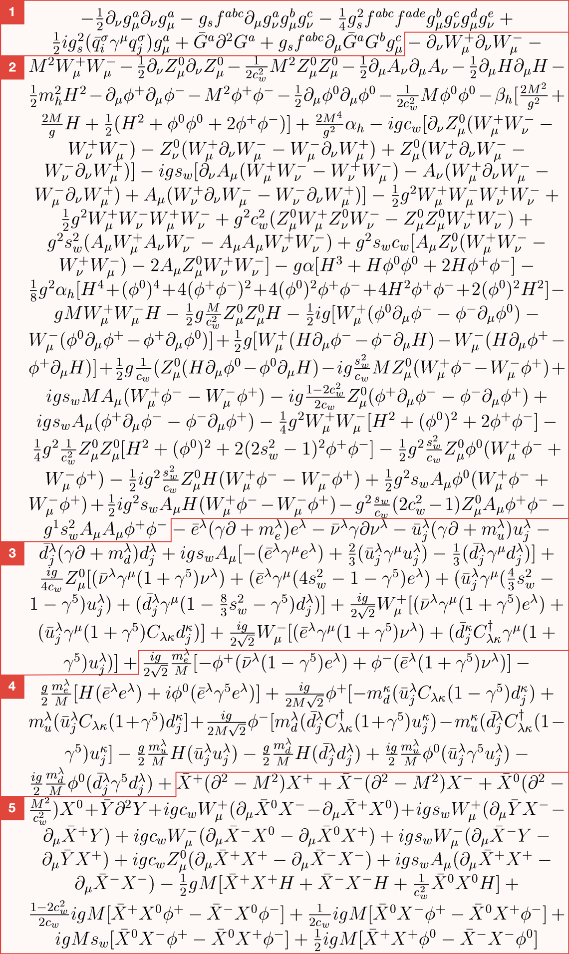 The deconstructed standard model equation symmetry magazine image lagrangian standard model falaconquin