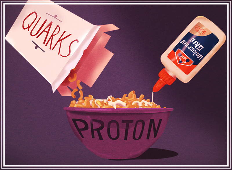"Illustration of ""quarks cereal box""  and ""universal glue"" pouring into ""proton bowl"""