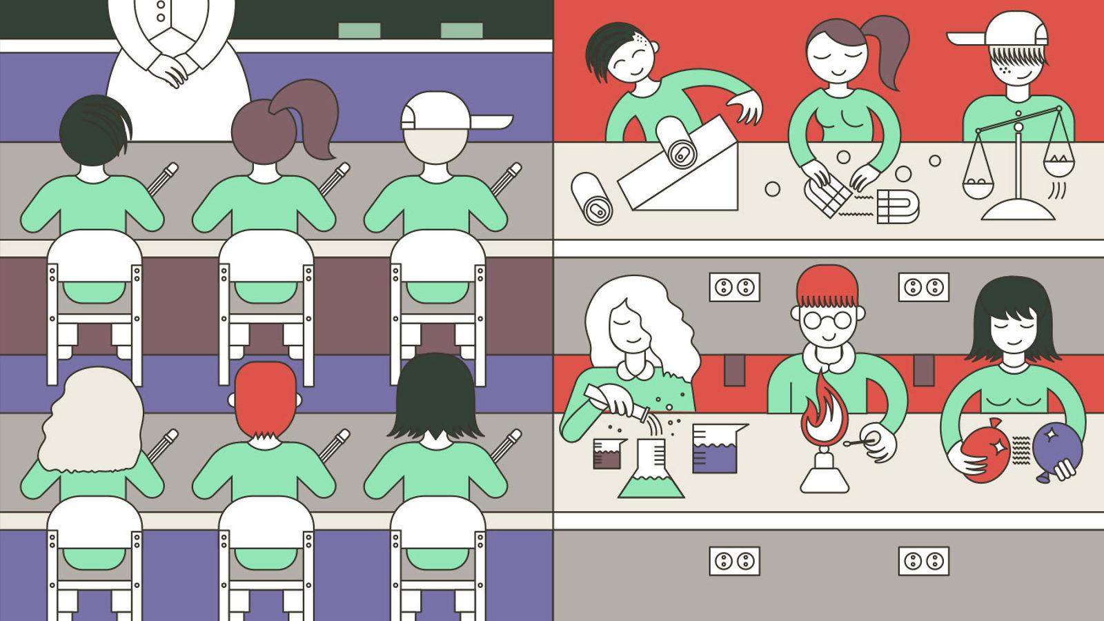 Learn Like A Scientist Symmetry Magazine