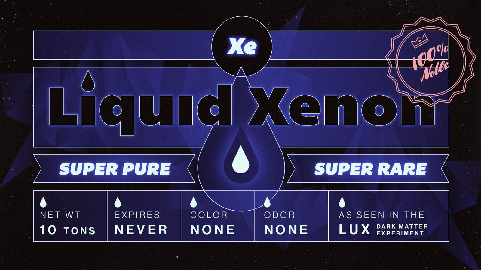 """Graphic of liquid xenon """"super pure"""" to """"super rare"""""""