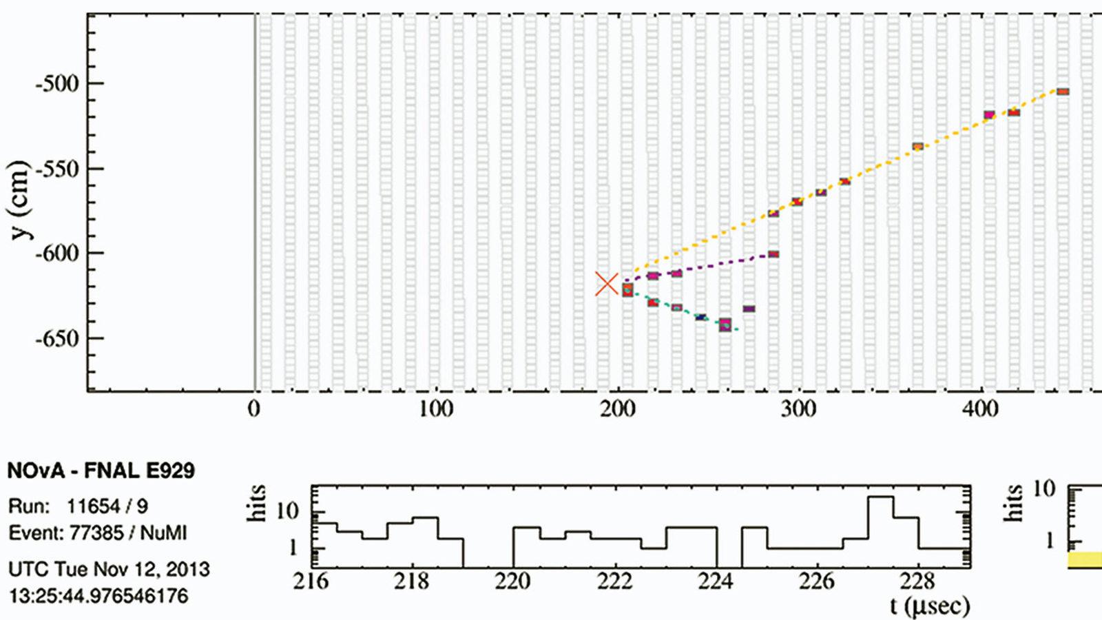 logbook: NOvA's First Neutrino