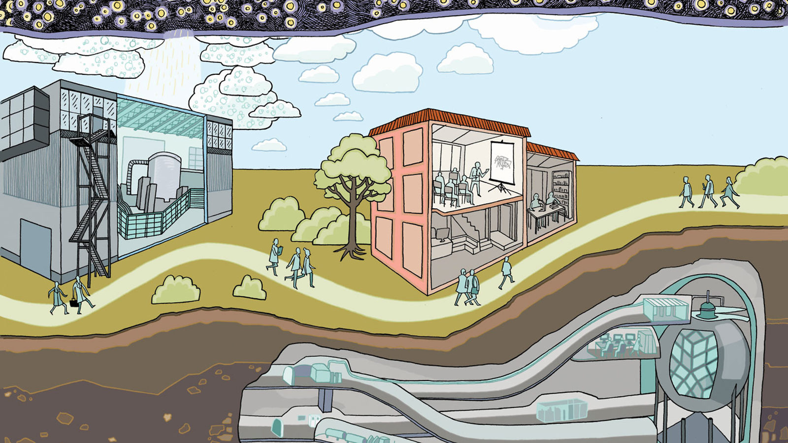 Illustration of Research Worlds: two buildings above ground, facility underground. People walking above ground