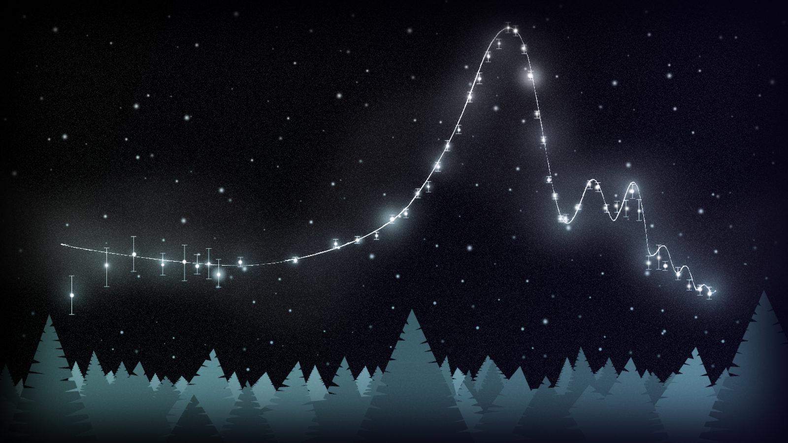 Image: Astrostatistics