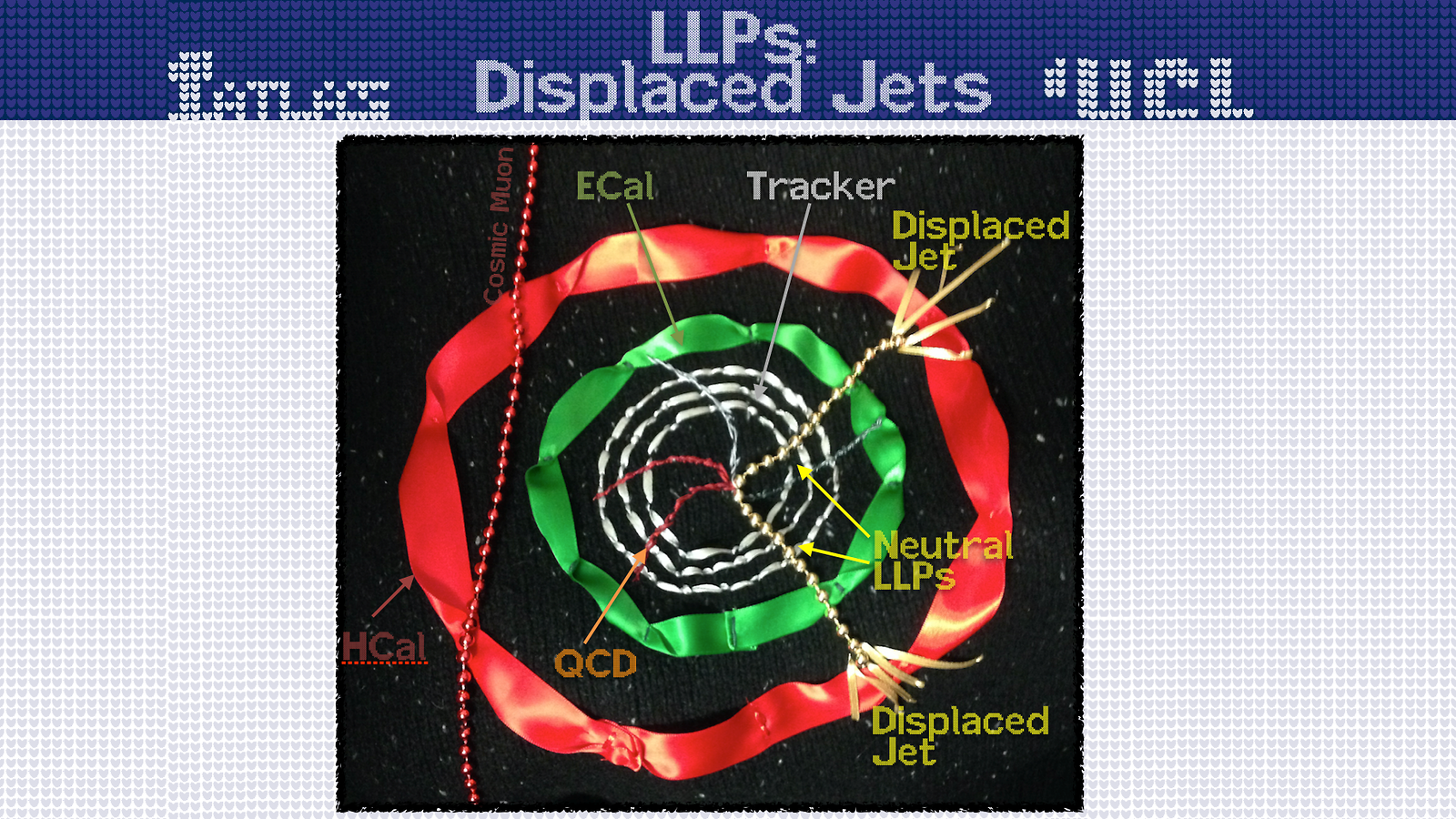 Header/stich ATLAS, LLPs Displaced Jets