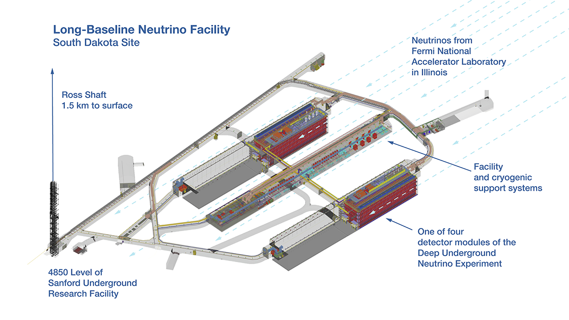 Layout of the cryogenics systems and the four far detectors for DUNE