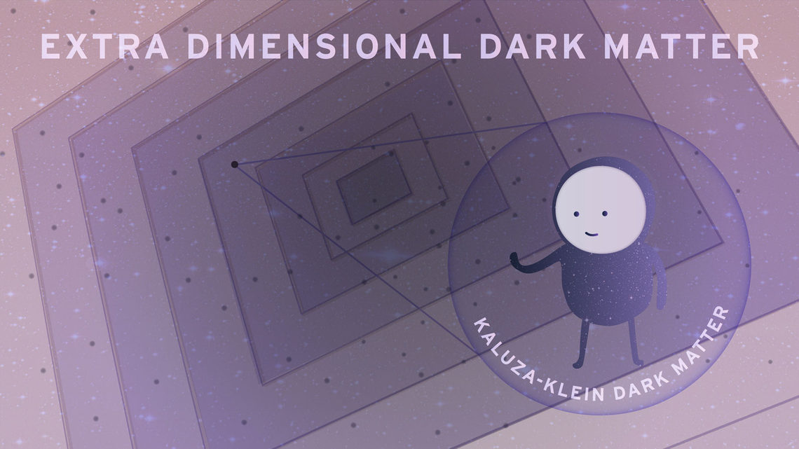 "Illustration of extra dimensional dark matter ""Kaluza-lein dark matter"""