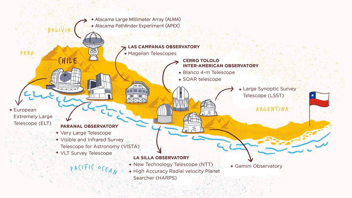 TOME COME (Map with facility locations to include all 13 observatories in their locations in Chile)