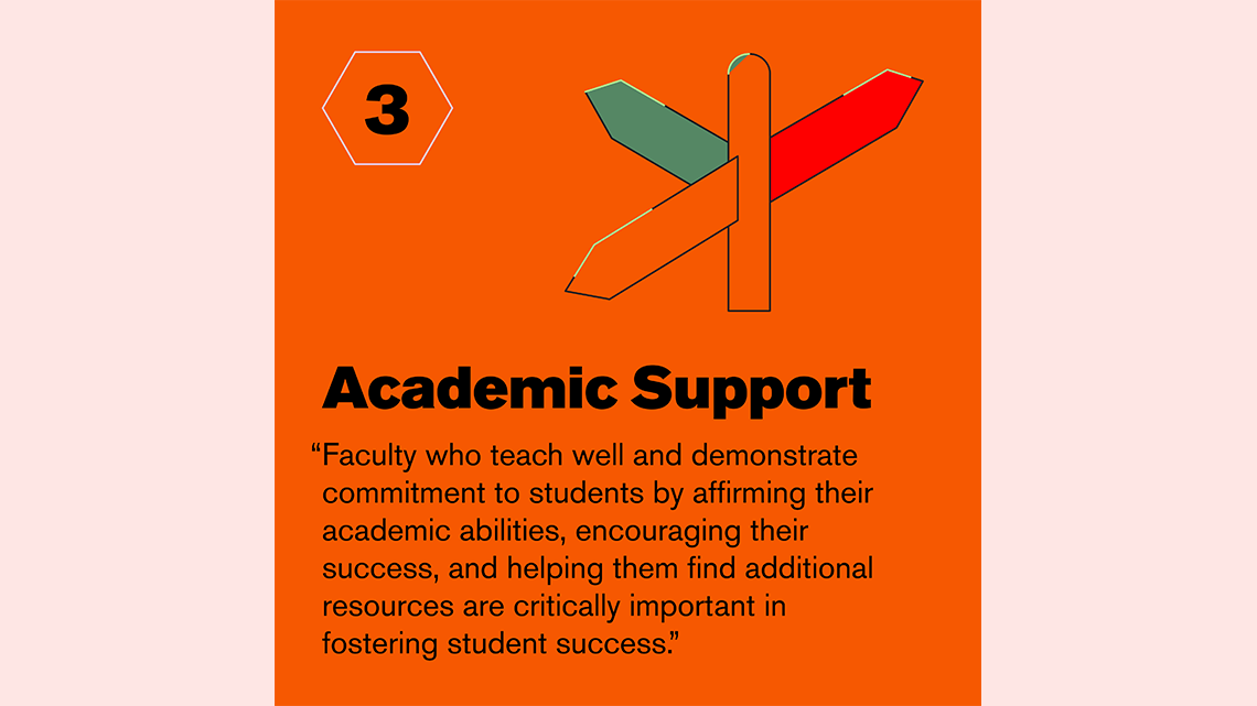 3: Academic support