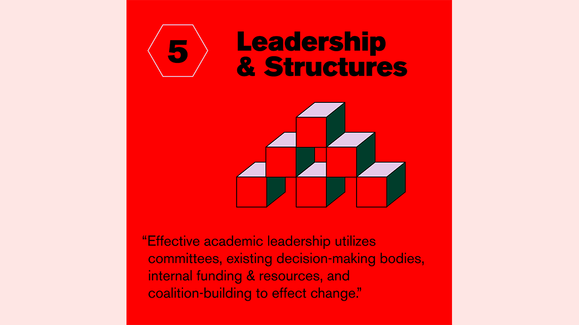 5: Leadership & structures