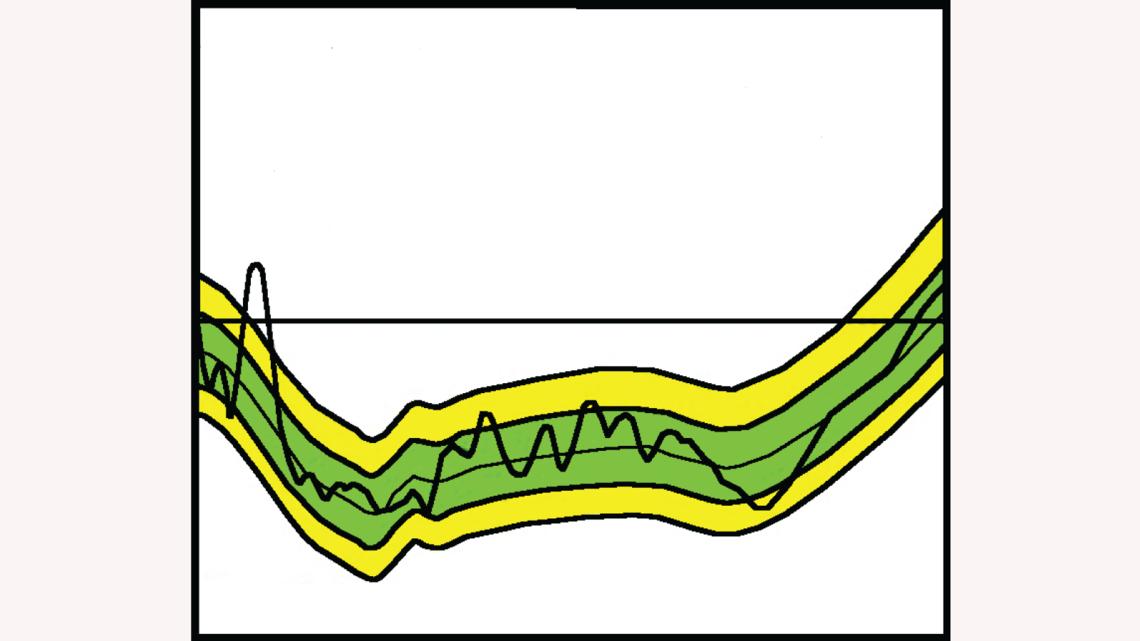 Brazil plot from WWND 2015 Dipali Sharma