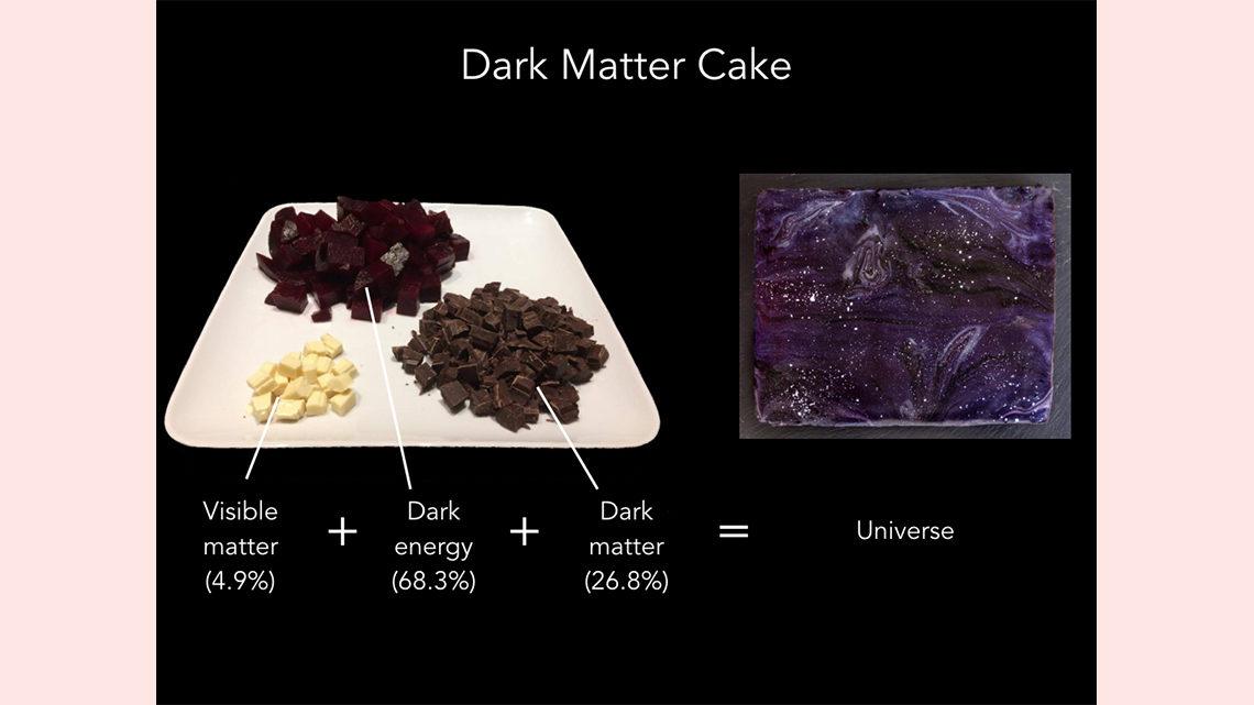 Dark Matter Cake