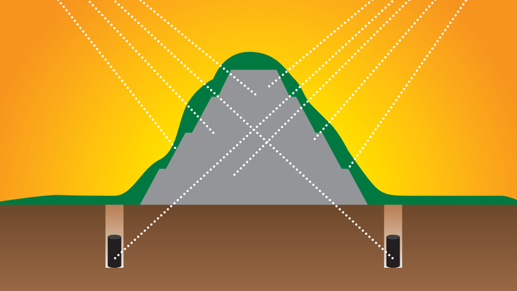 An illustration depicting the Milpa pyramid detector placement