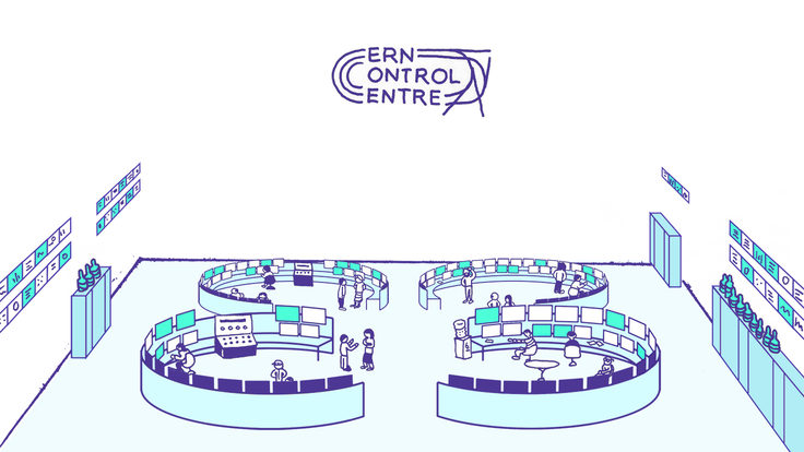 Image: CCC Islands