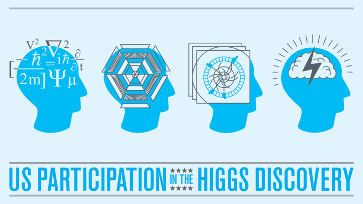 "Illustration of four profiles ""US Participation in the Higgs Discovery"""