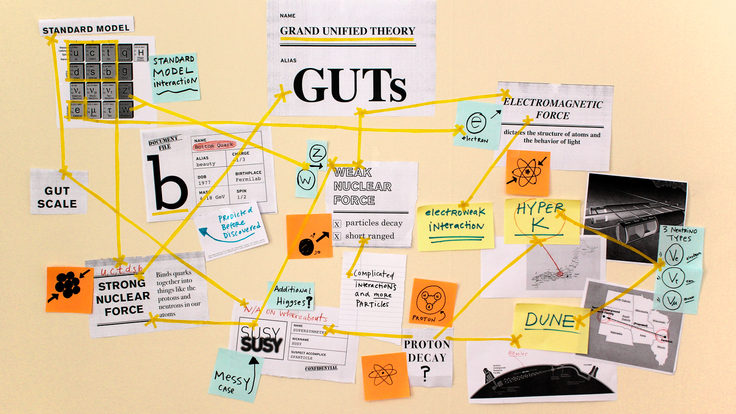 Photo of post it notes with lines on board of a GUT feeling about physics