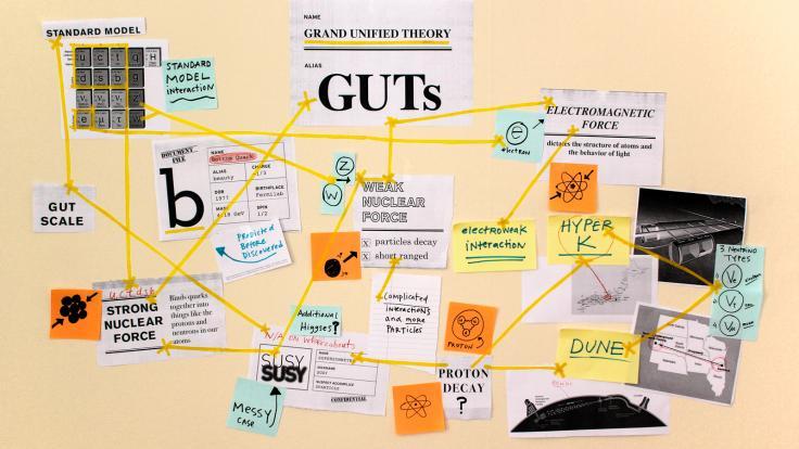 Header: A GUT feeling about physics