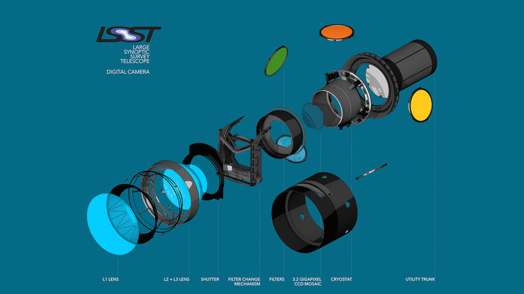 Illustration of LSST camera exploded view