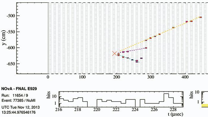 NOvA-first-neutrino_0.jpg?itok=CiqhrDcT
